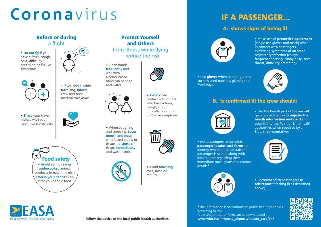 Póster Coronavirus